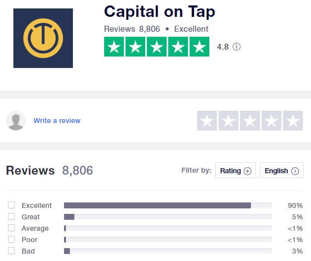Capital on Tap Reviews Promo Code